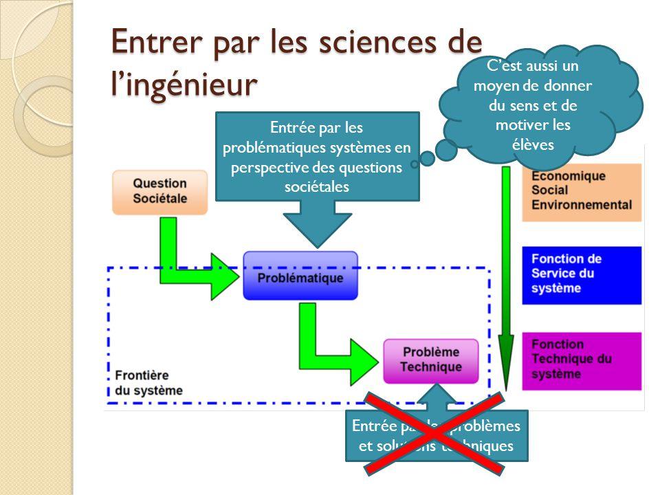 Entrer par les sciences de l'ingénieur