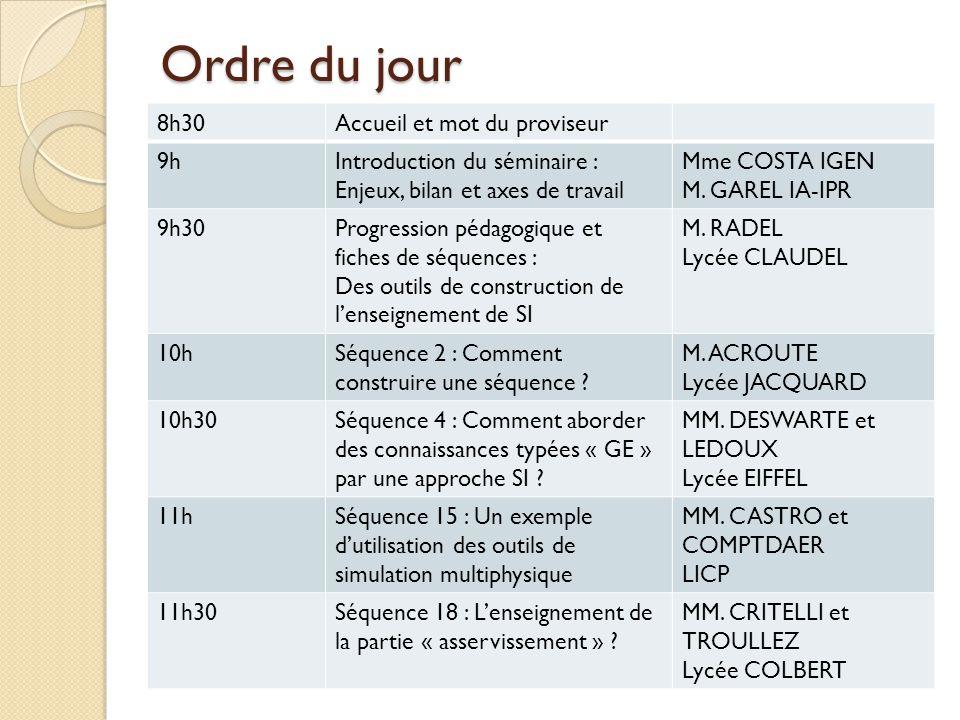 Ordre du jour 8h30 Accueil et mot du proviseur 9h