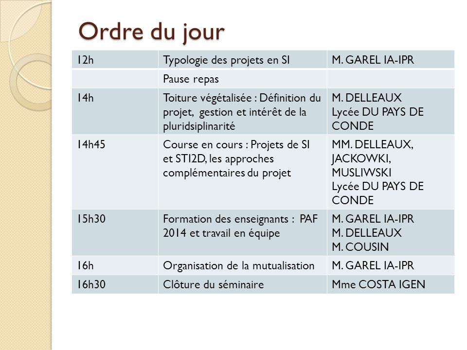 Ordre du jour 12h Typologie des projets en SI M. GAREL IA-IPR