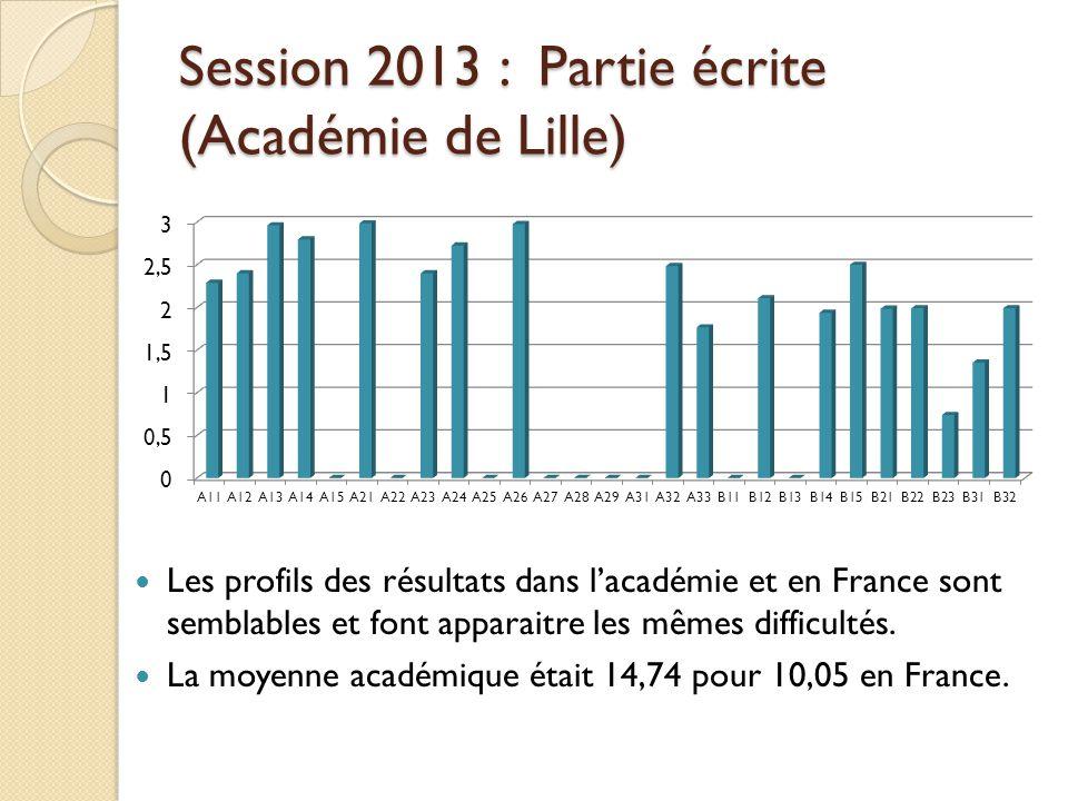 Session 2013 : Partie écrite (Académie de Lille)