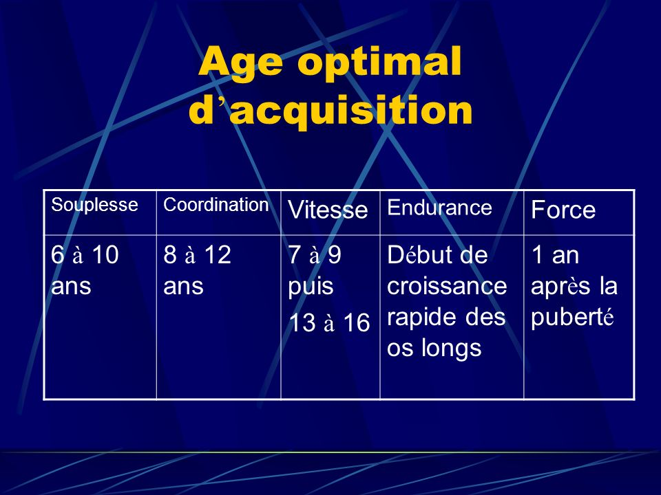 Age optimal d'acquisition