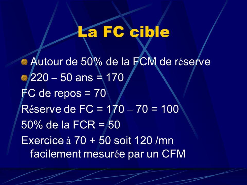 La FC cible Autour de 50% de la FCM de réserve 220 – 50 ans = 170