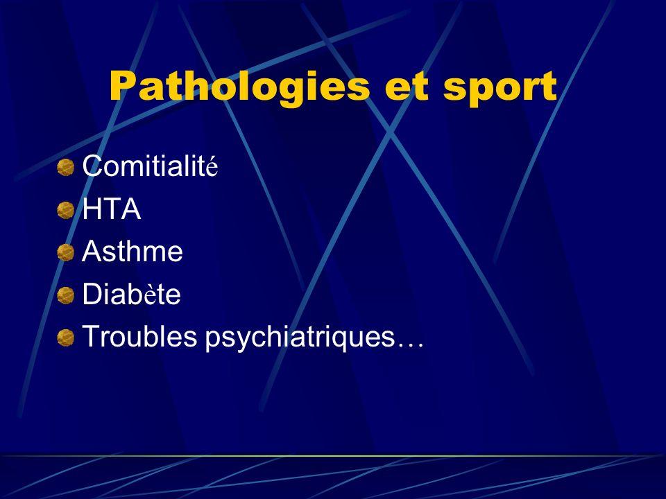 Pathologies et sport Comitialité HTA Asthme Diabète