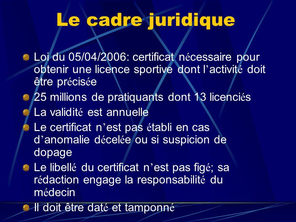 Le cadre juridique Loi du 05/04/2006: certificat nécessaire pour obtenir une licence sportive dont l'activité doit être précisée.