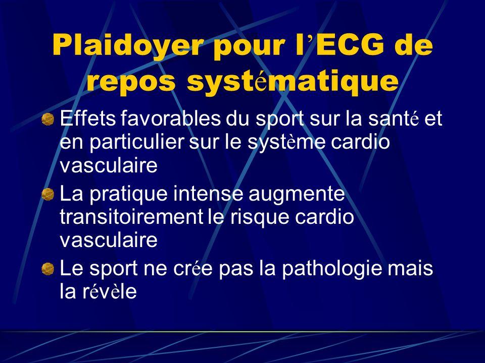 Plaidoyer pour l'ECG de repos systématique
