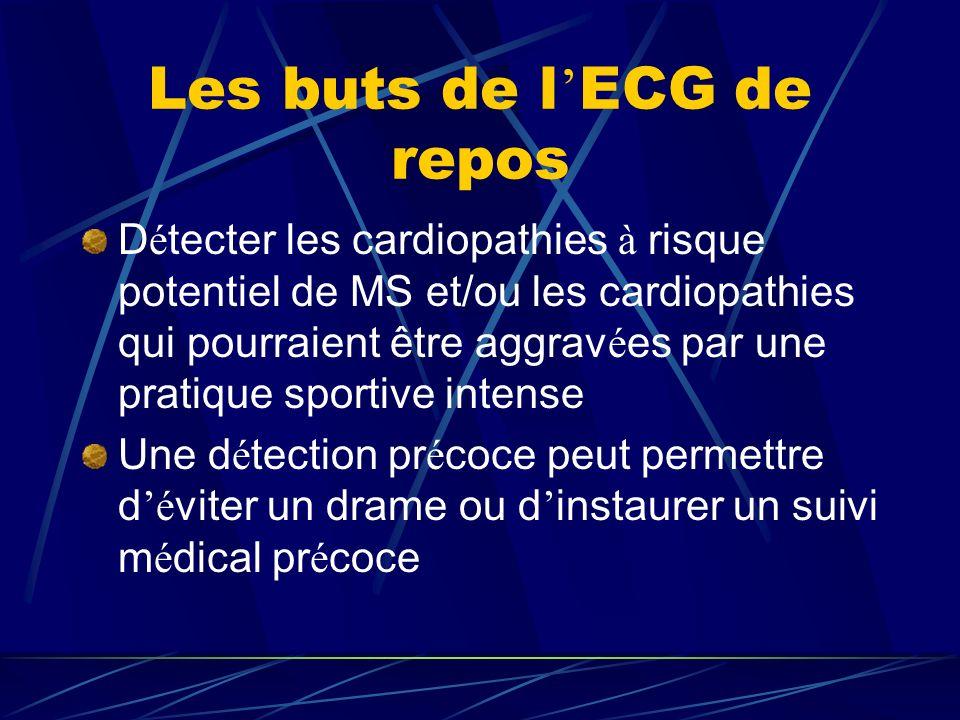 Les buts de l'ECG de repos