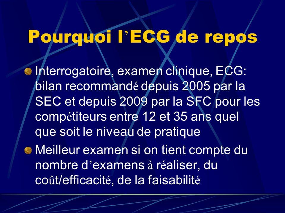 Pourquoi l'ECG de repos