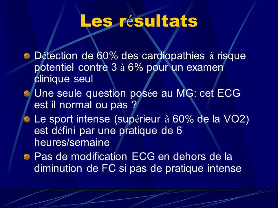 Les résultatsDétection de 60% des cardiopathies à risque potentiel contre 3 à 6% pour un examen clinique seul.