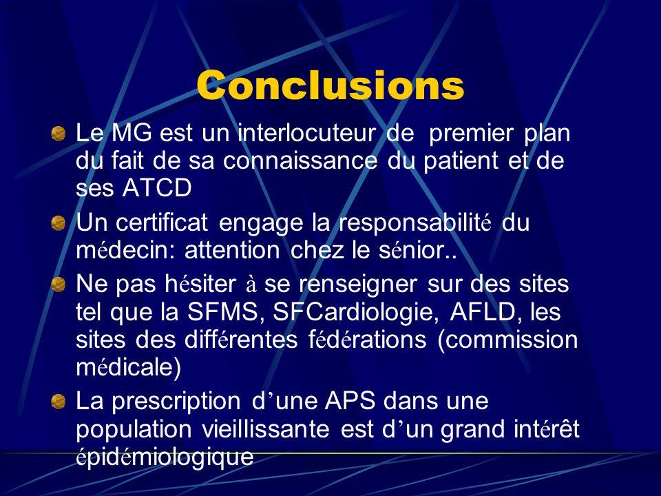 Conclusions Le MG est un interlocuteur de premier plan du fait de sa connaissance du patient et de ses ATCD.