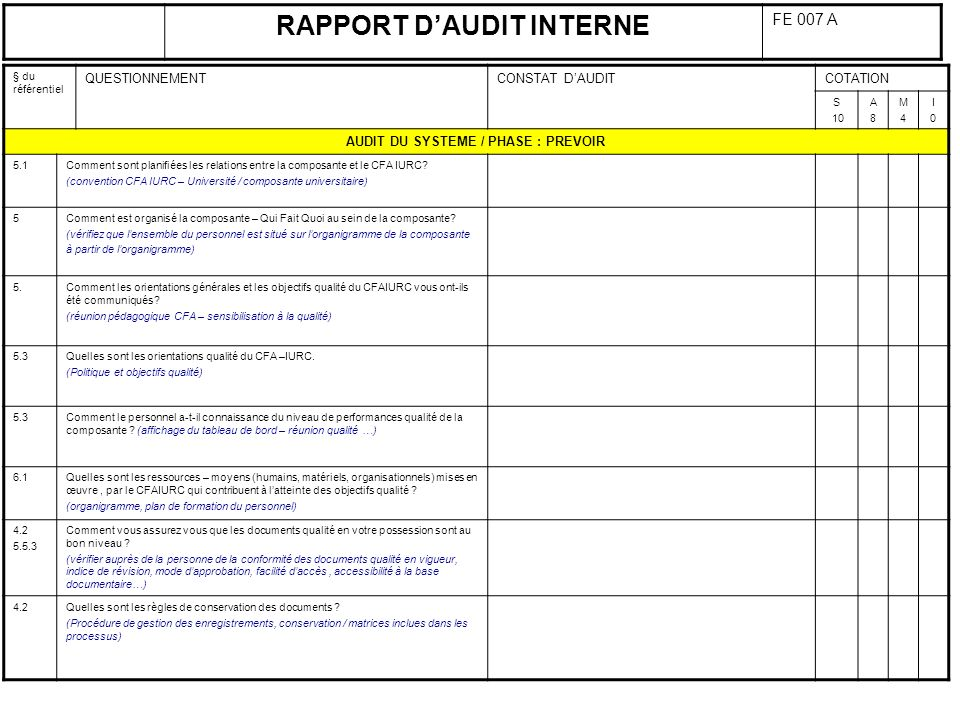 RAPPORT D'AUDIT INTERNE AUDIT DU SYSTEME / PHASE : PREVOIR