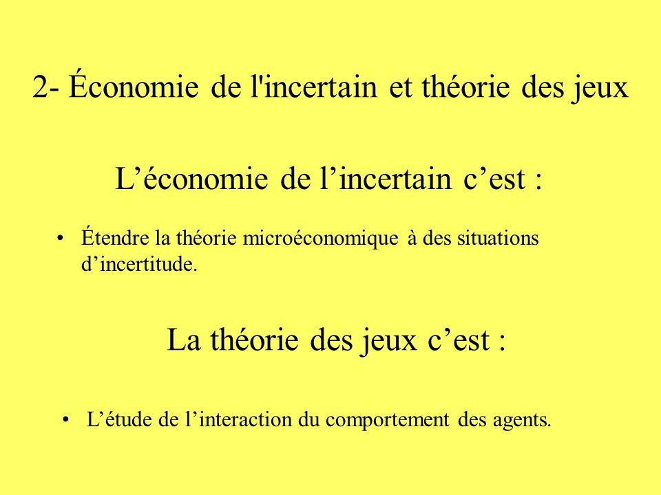 2- Économie de l incertain et théorie des jeux