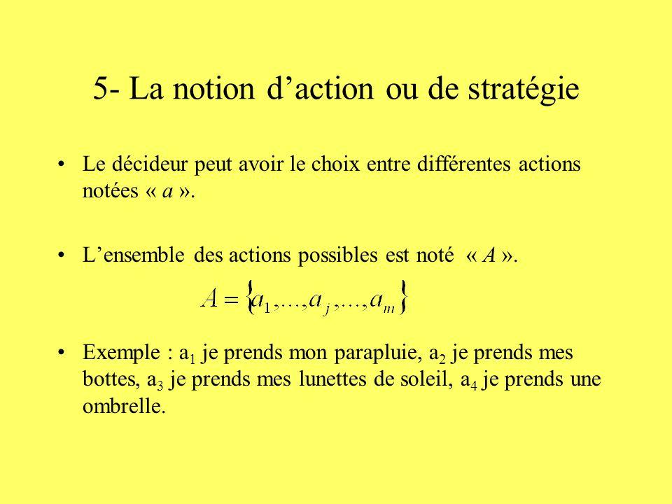 5- La notion d'action ou de stratégie