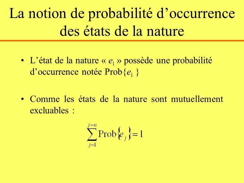 La notion de probabilité d'occurrence des états de la nature