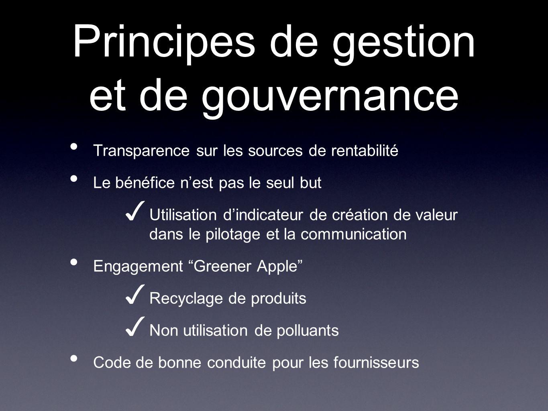 Principes de gestion et de gouvernance