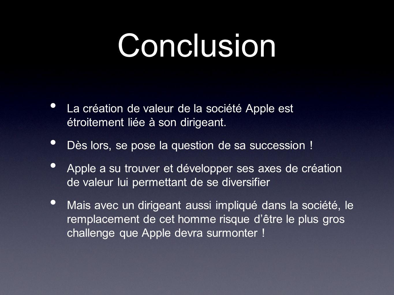 Conclusion La création de valeur de la société Apple est étroitement liée à son dirigeant. Dès lors, se pose la question de sa succession !