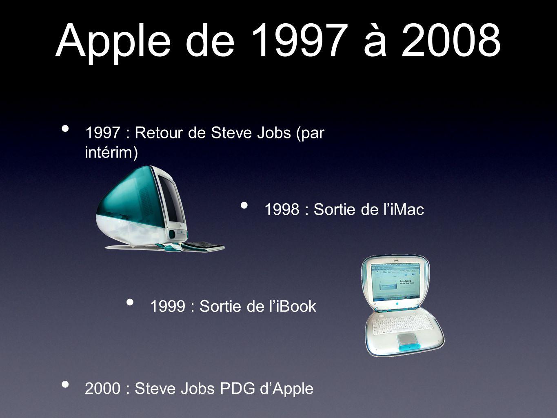Apple de 1997 à 2008 1997 : Retour de Steve Jobs (par intérim)