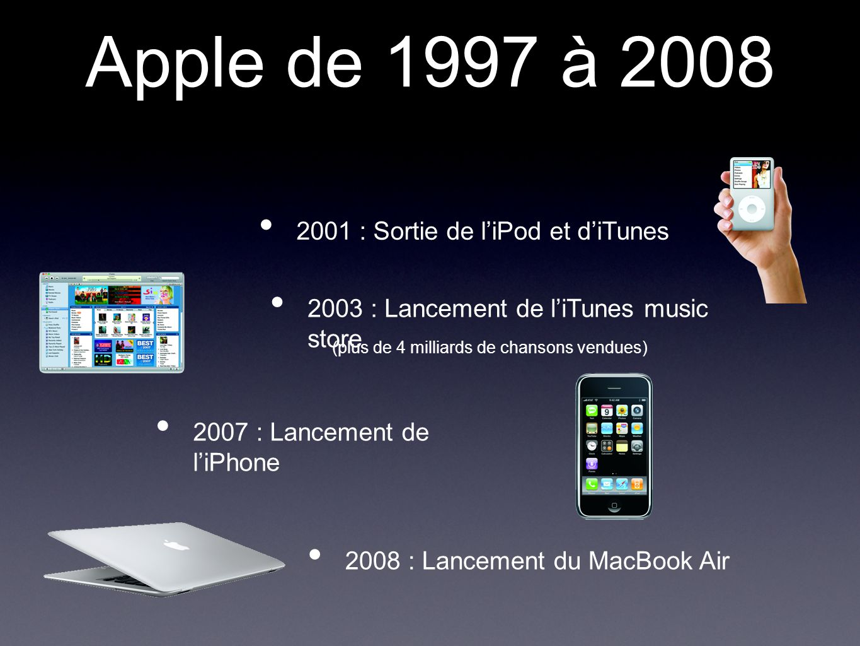 Apple de 1997 à 2008 2001 : Sortie de l'iPod et d'iTunes