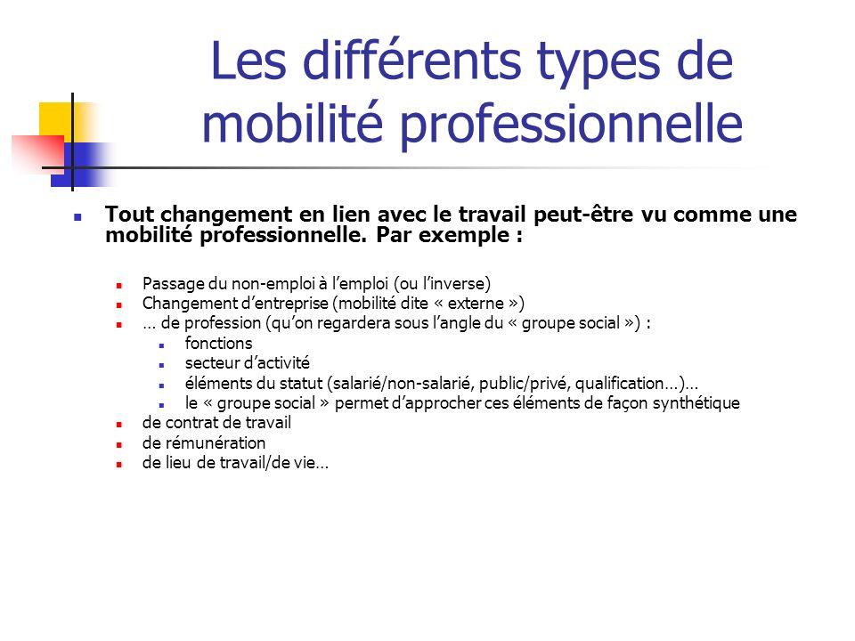 Les différents types de mobilité professionnelle
