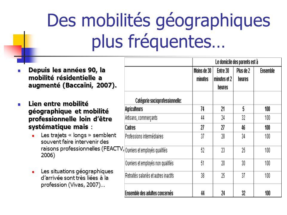 Des mobilités géographiques plus fréquentes…