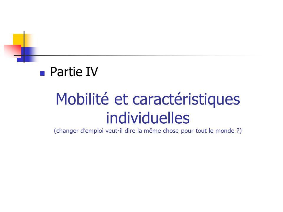 Partie IV Mobilité et caractéristiques individuelles (changer d'emploi veut-il dire la même chose pour tout le monde )