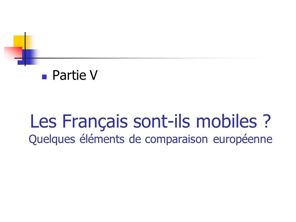 25/03/2017 Partie V Les Français sont-ils mobiles Quelques éléments de comparaison européenne