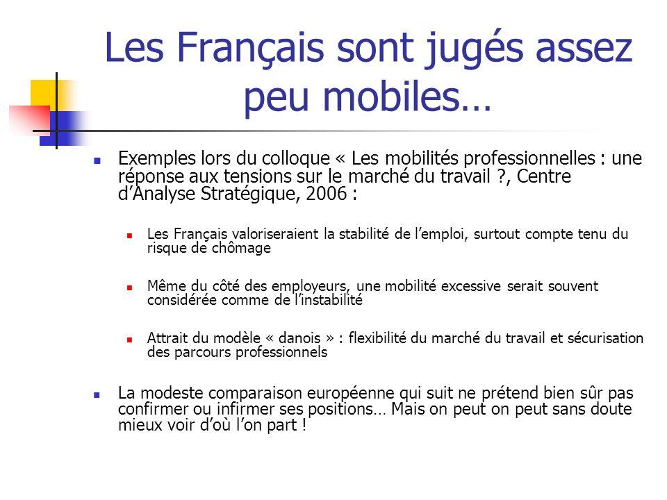 Les Français sont jugés assez peu mobiles…