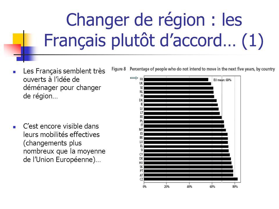 Changer de région : les Français plutôt d'accord… (1)