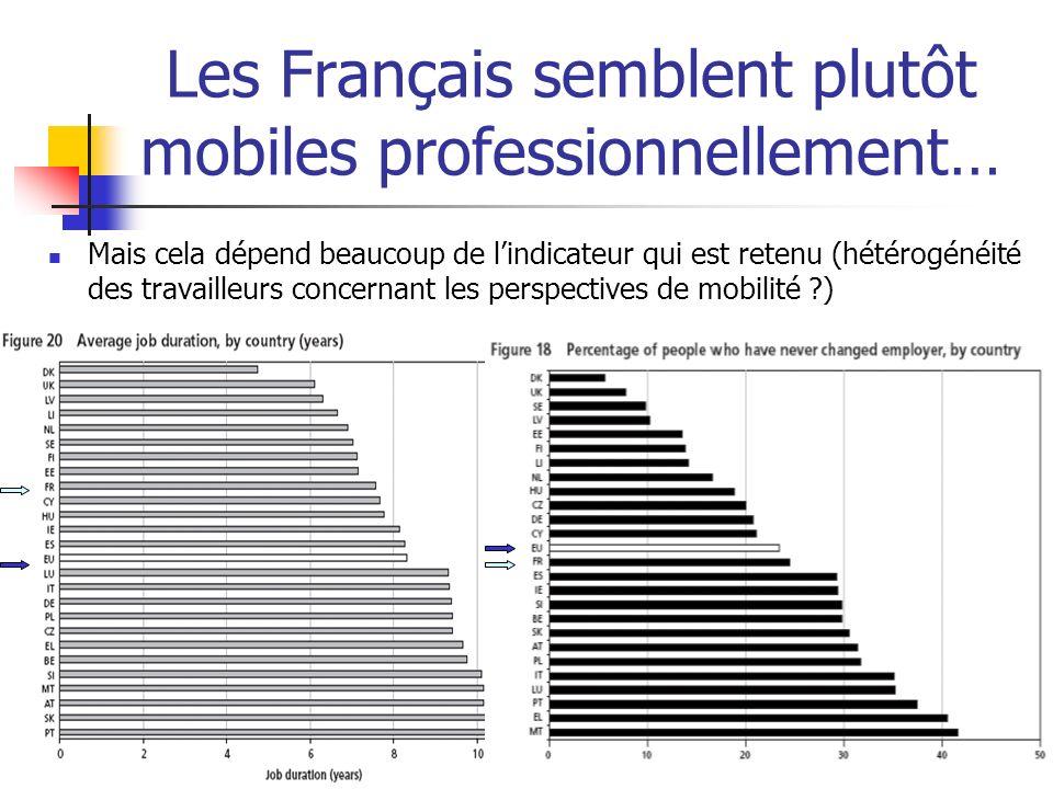Les Français semblent plutôt mobiles professionnellement…