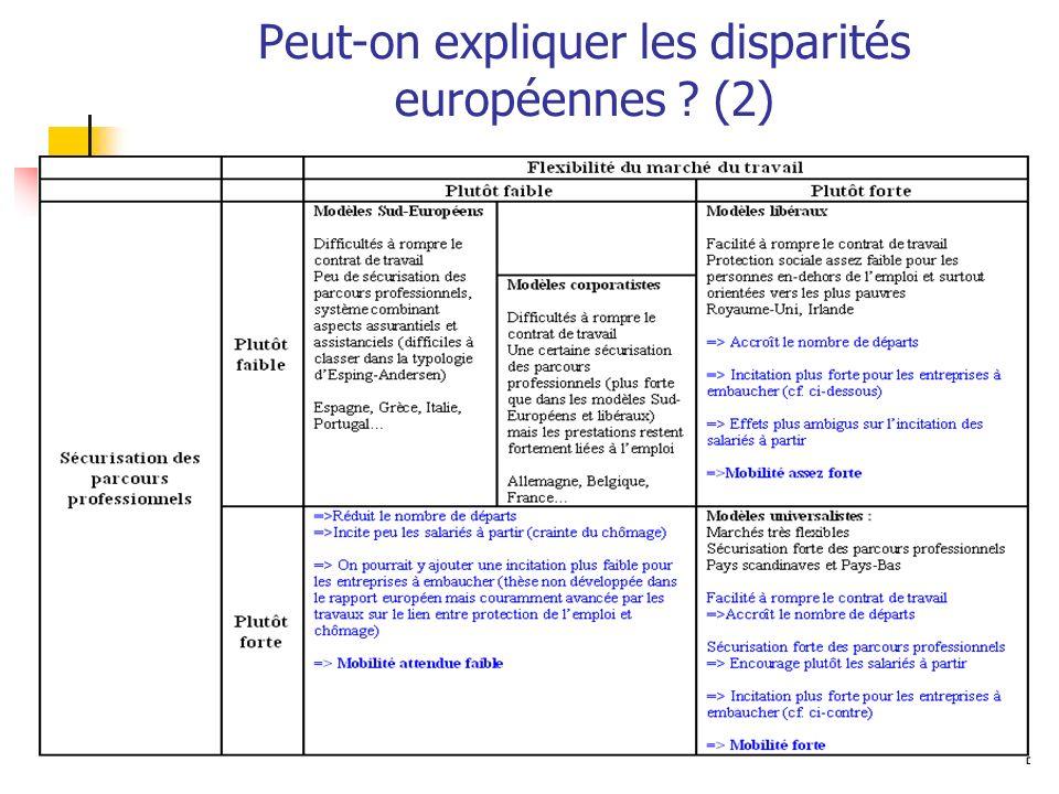 Peut-on expliquer les disparités européennes (2)
