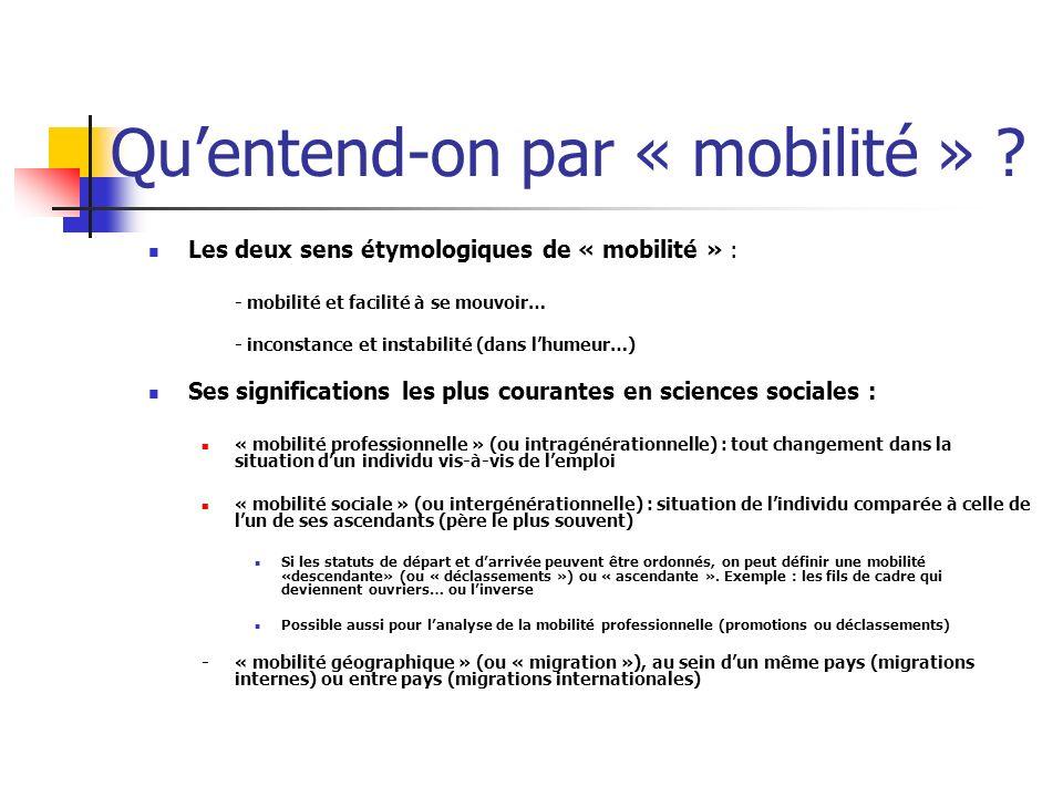 Qu'entend-on par « mobilité »