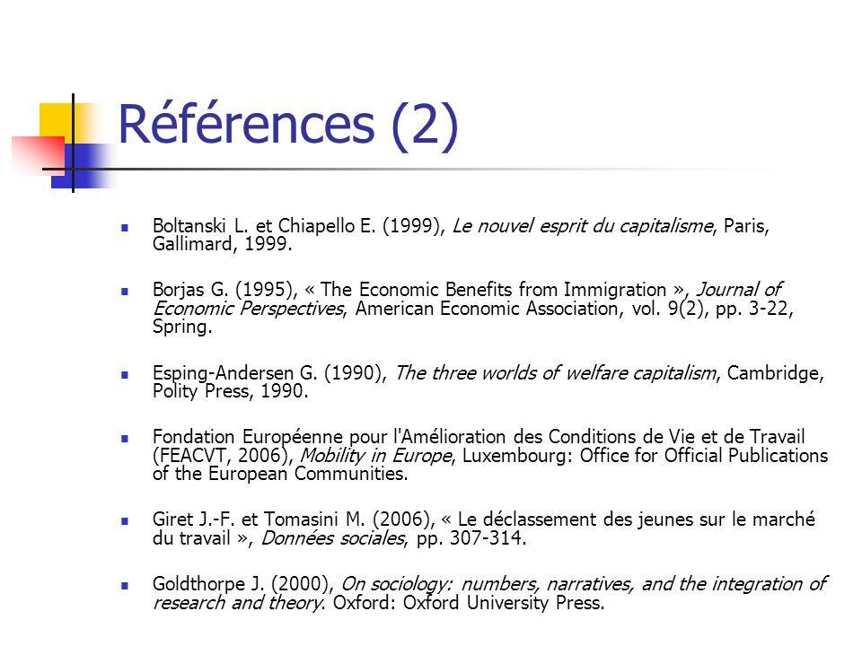 Références (2) Boltanski L. et Chiapello E. (1999), Le nouvel esprit du capitalisme, Paris, Gallimard, 1999.