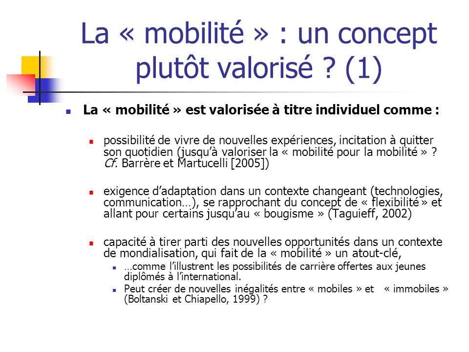 La « mobilité » : un concept plutôt valorisé (1)