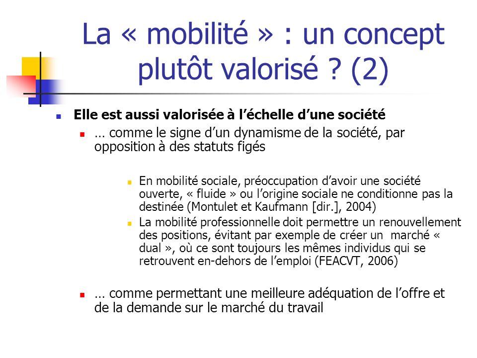 La « mobilité » : un concept plutôt valorisé (2)