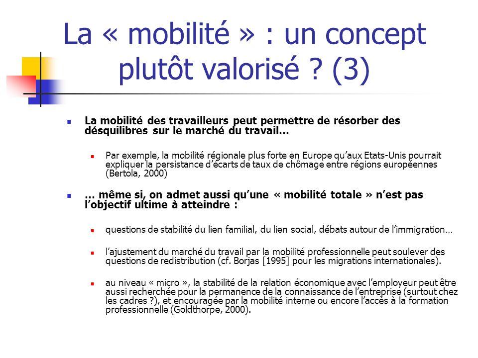 La « mobilité » : un concept plutôt valorisé (3)