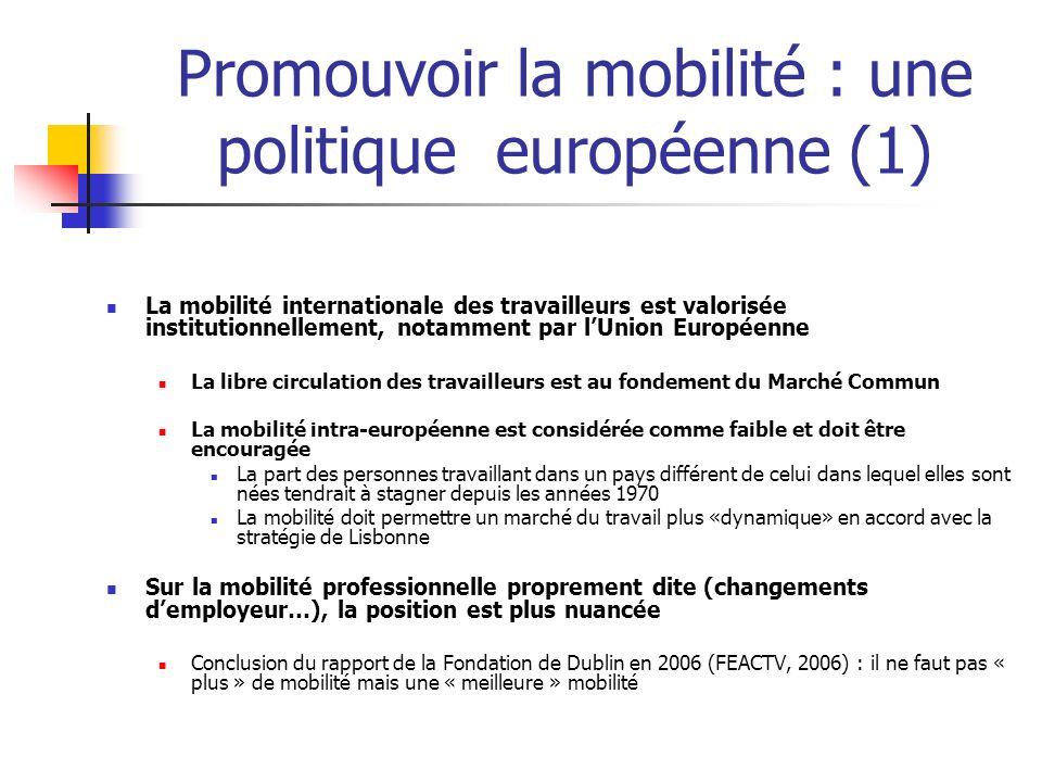 Promouvoir la mobilité : une politique européenne (1)