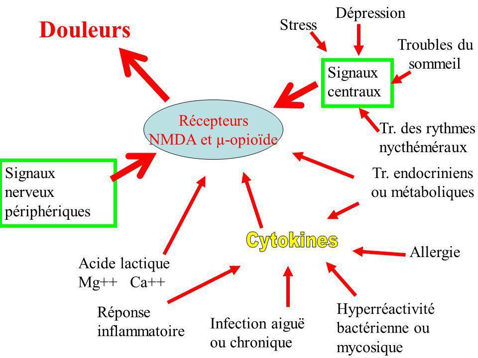 Tr. endocriniens ou métaboliques