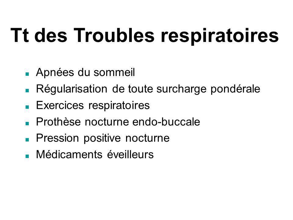 Tt des Troubles respiratoires