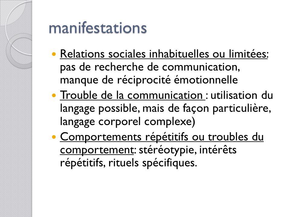 manifestations Relations sociales inhabituelles ou limitées: pas de recherche de communication, manque de réciprocité émotionnelle.