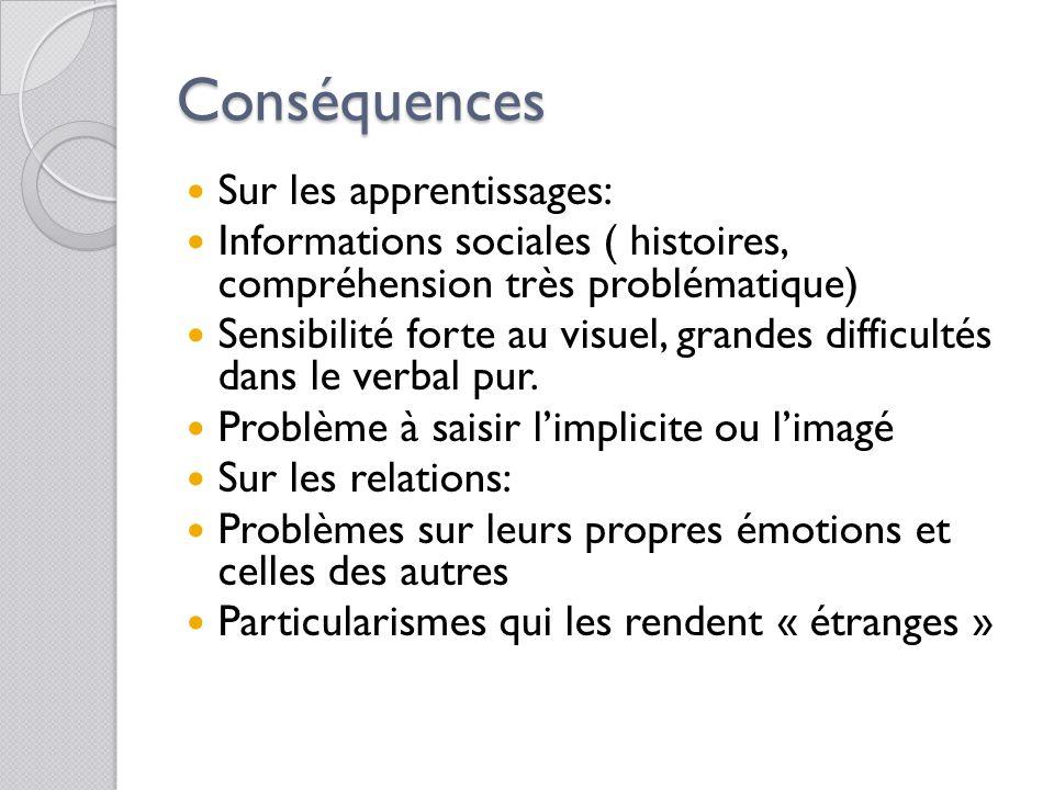 Conséquences Sur les apprentissages: