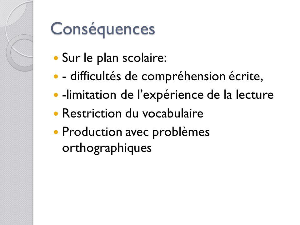 Conséquences Sur le plan scolaire: