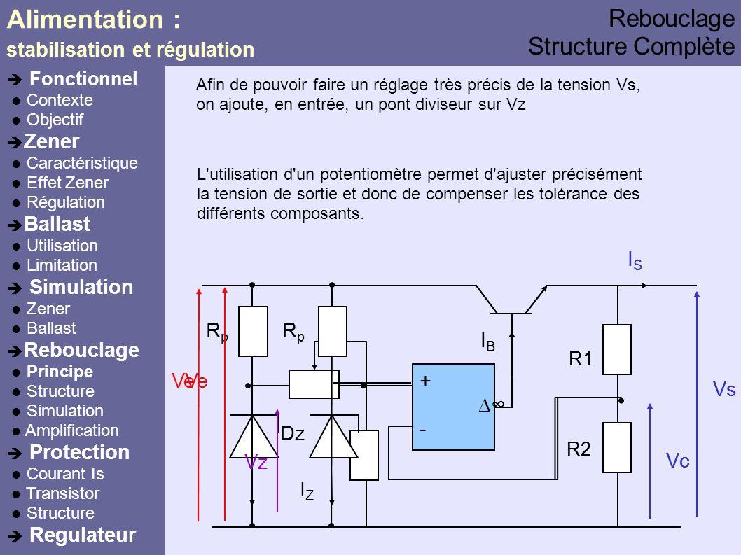 Alimentation : Rebouclage Structure Complète