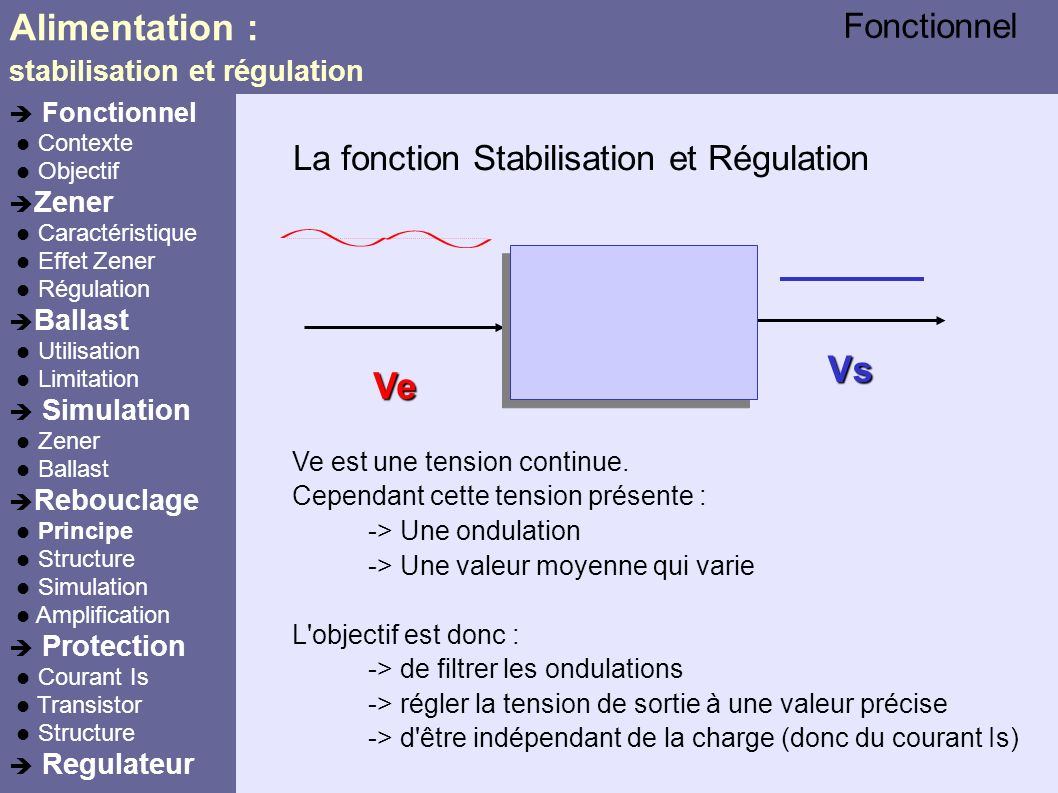 Alimentation : Vs Ve Fonctionnel