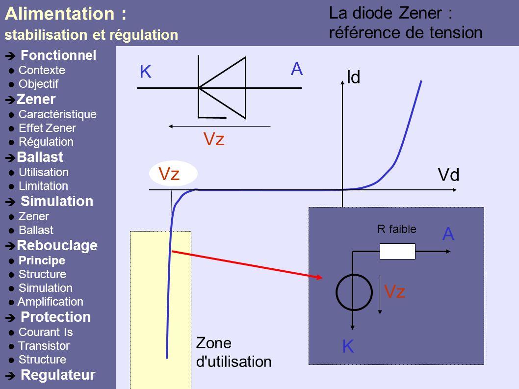 Alimentation : A K Id Vz Vz Vd A Vz K La diode Zener :