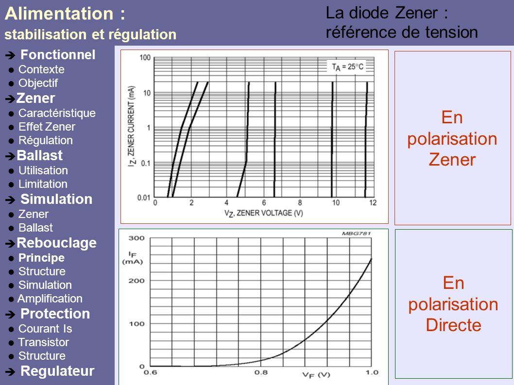 Alimentation : En polarisation Zener En polarisation Directe