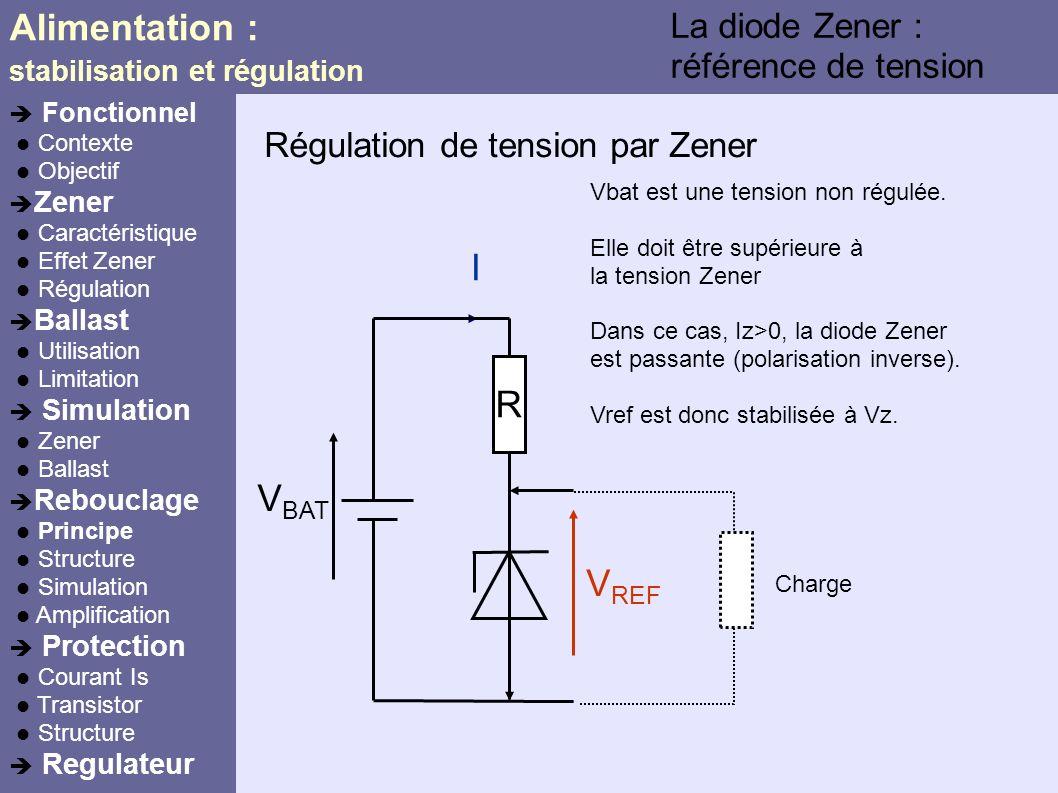 Alimentation : I R VBAT VREF La diode Zener : référence de tension