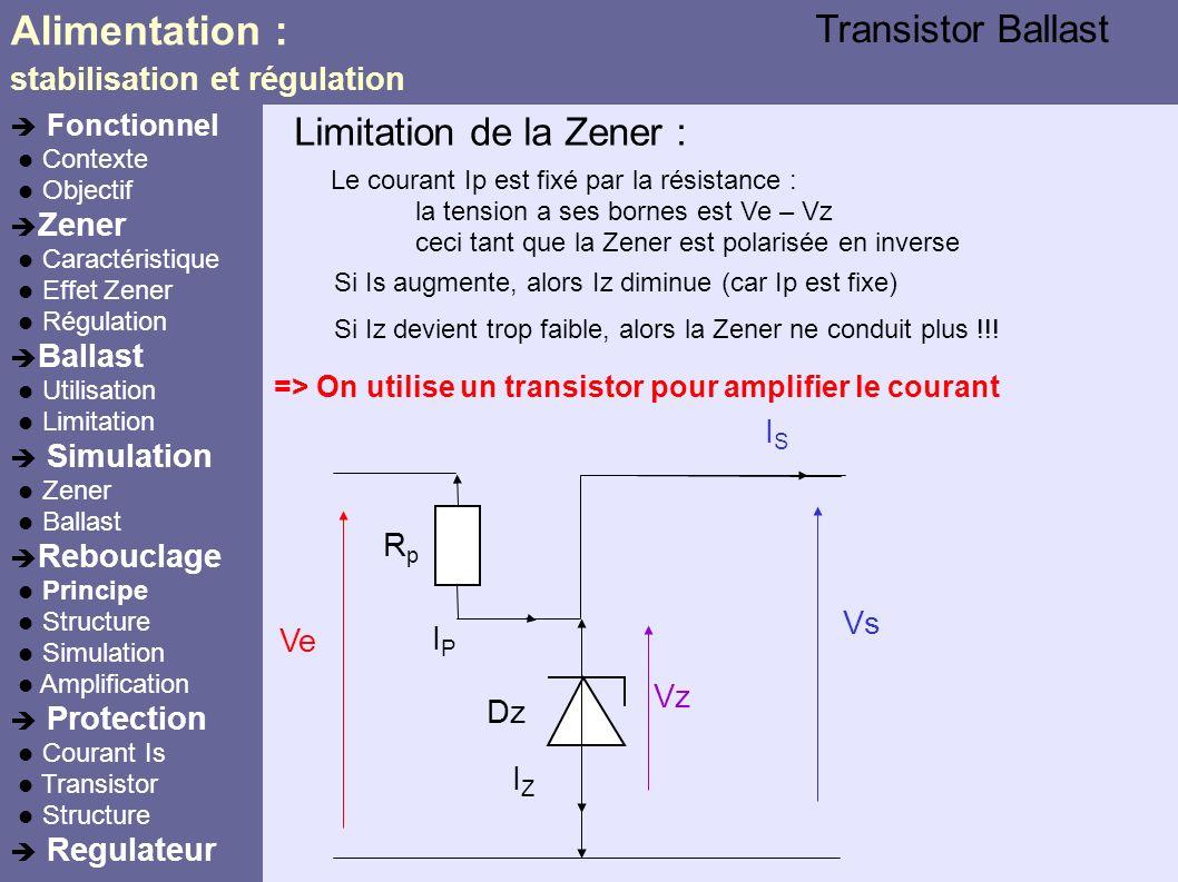 Alimentation : Transistor Ballast Limitation de la Zener :
