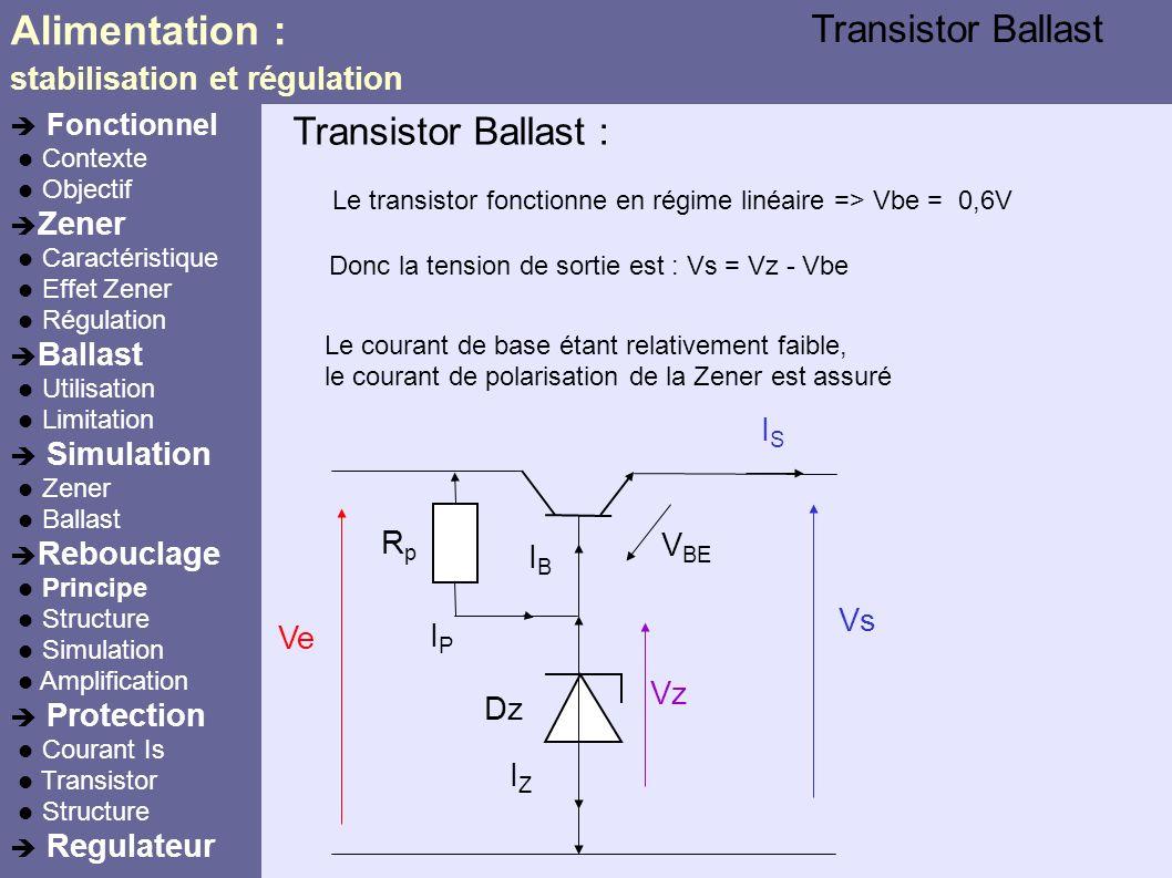 Alimentation : Transistor Ballast Transistor Ballast :