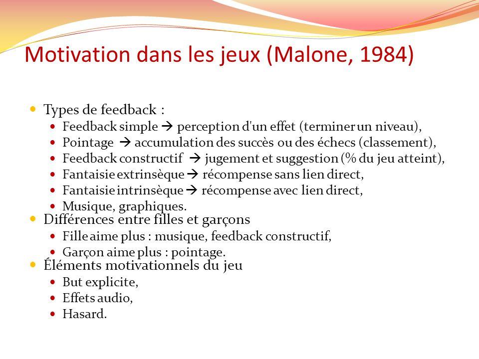Motivation dans les jeux (Malone, 1984)
