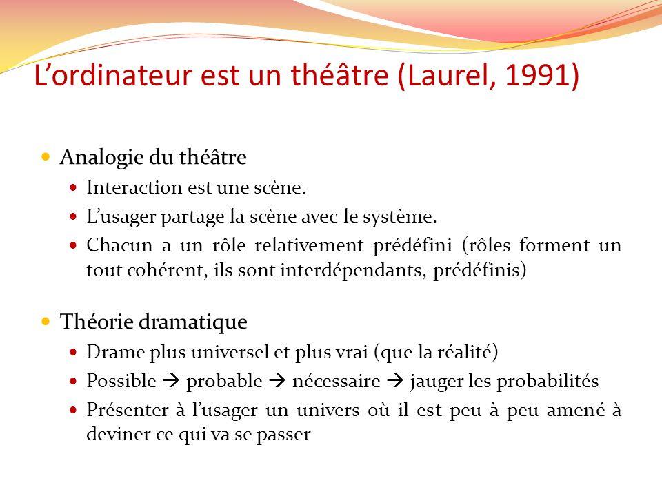 L'ordinateur est un théâtre (Laurel, 1991)