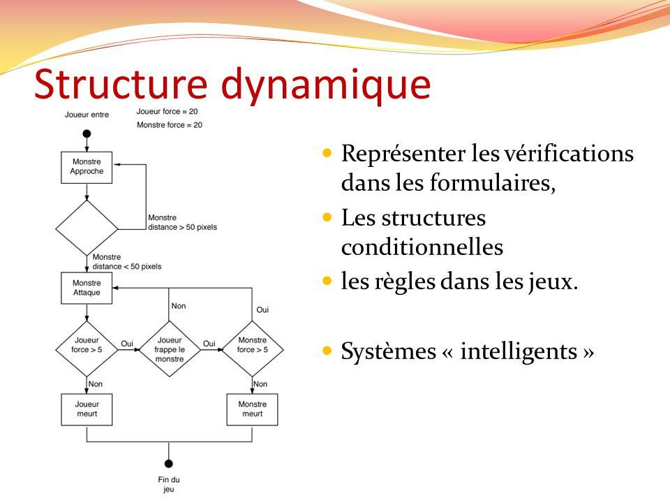 Structure dynamique Représenter les vérifications dans les formulaires, Les structures conditionnelles.